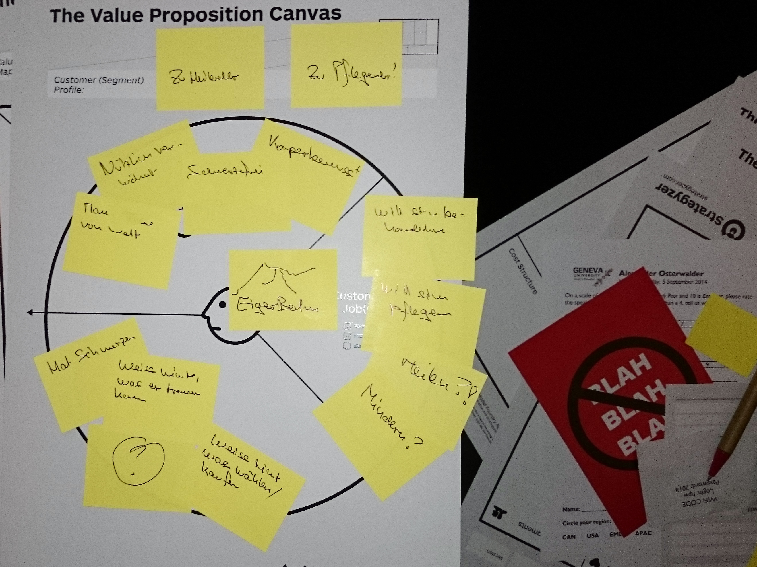 Value Proposition Canvas - Filled Example